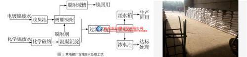 使用物化聚合氯化铝法处理酸碱废水的工艺方法说明